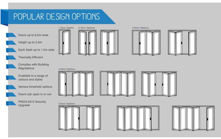 bifold design options